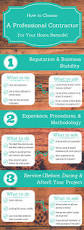 Sacramento Bathtub Refinishing Contractors by Best 20 Remodeling Contractors Ideas On Pinterest Home