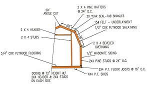 8 X 10 Gambrel Shed Plans by 8 8 Gambrel Storage Shed Plans For Building A Long Lasting Wooden Shed