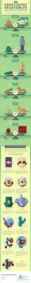 Pumpkin Patch Dixon Ca by Weirdest World Records 28 Photos Guinness Guinness Book And