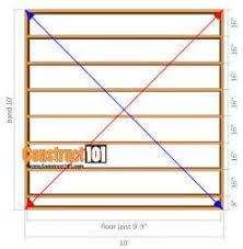 10x10 Shed Plans Blueprints by Charming Cape Cod Blueprints 4 Shed Plans 10x10 Gable Shed Floor