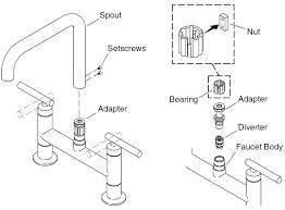 Replacing A Faucet Valve by Bridge Kitchen Sink Faucets Diverter Replacement