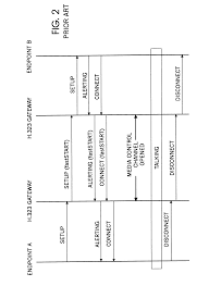 Patent US6757823 System And Method For Enabling Secure Telephony Voip Missing Link Communications Iax Session Iniation Protocol Port Computer Networking Vx Broadcast Patent Us7058568 Voice Quality Improvement For Voip Cnections Introduction To Networks Cisco Implementations Us20110038334 Method And Apparatus Semipersistent Spring Release Is Here V70 Of Vtsls Phone System Project Showcase How Configure Spa8000 Voip Cnections Voip Ozeki Pbx Connect Phone System Xe Skype Connect