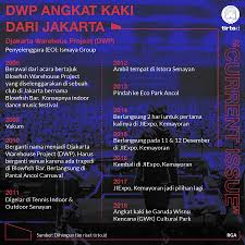 100 Ra Warehouse Project DWP 2017 Didemo Ormas DWP 2018 Dipindah Ke Bali TirtoID