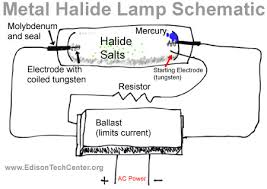Sodium Vapor Lamp Image by The Metal Halide Lamp How It Works And History