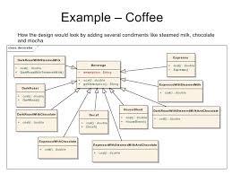 Java Decorator Pattern Sample by Phani Kumar Decorator Pattern