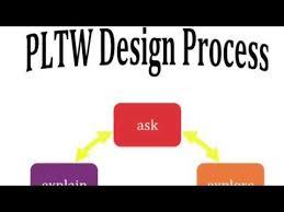 PLTW Design Process