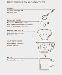 Espresso Is Over Drip Coffee Rules
