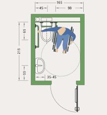 ᑕ ᑐ badezimmer behindertengerecht umbauen hier klciken