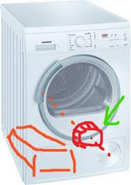 ventilateur seche linge chauffant nettoyage démontage séchoir sèche linge