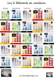 couleur bureau feng shui awesome feng shui chambre bureau contemporary seiunkel us