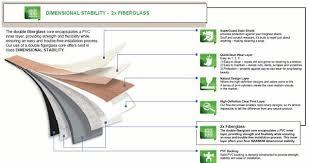 IVC Moduleo Luxury Vinyl Tile Information