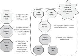 A Translational Innovation Forum Ppt Business Analysis For A Sustainable Multi Stakeholder Ecosystem For