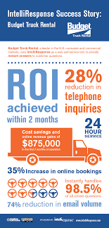 Budget Truck Rental Uses Virtual Agent Self Service Technology To ...