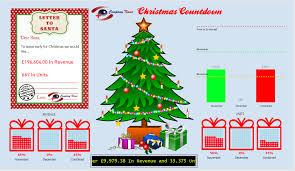 Christmas Tree Names by Christmas Countdown Dashboard Microsoft Power Bi Community