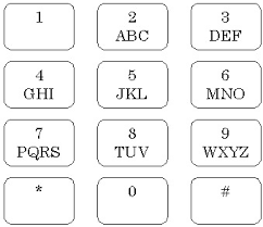 Elegant Number Letter Keypad