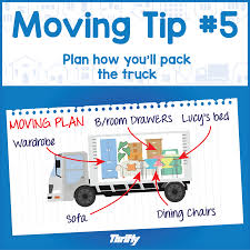 Hack Your Move: Pro Tips For Moving House Easily - Thrifty Blog Moving Trucks Supplies Ottawa First Rate Movers Long Distance Moving Nyc Divine Storage Man And Van Feltham Tw13 Removal To Office Orlando Pros Cons Of Your Yourself Summer Storyboard By Jasonm02 How To Pack Load Truck Ck Vango Ez Services How Load A Moving Truck Part 2 Youtube Make Move Feel More Manageable Real Simple Properly Unload Set 13 Editable Icons Such Stock Vector 1109056793 Shutterstock Chicago Local Long Distance Golans Best Way A