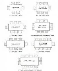 Dining Room Table Size For 8X8 Dimensions Seating In Top Length 10 Applied To Your Home Design