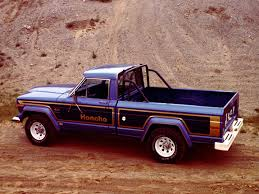 1970s Best Diesel Engines For Pickup Trucks The Power Of Nine Salo Finland August 1 2015 Ford Super Duty F250 Pickup Truck New Gmc Denali Luxury Vehicles And Suvs Tagged Truck Gear Linex Humps The Bumps Racing Line Ep 12 Youtube Fords 1st Engine In 1958 Chrysler Cporation Resigned Its Line Trucks With Vw Employees Work On A Assembly Volkswagen Benefits Owning Miami Lakes Ram Blog Yes Theres Mercedes Heres Why San Diego Chevrolet Sale Bob Stall Pickups 101 Busting Myths Aerodynamics
