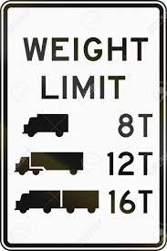 United States Traffic Sign: Different Truck Weight Limits Stock ... United States Traffic Sign Different Truck Stock Vector 689793658 Delivery Truck Concept Weight Scale Icon Image When Renting Why Does The Weight Of Your Matter Flex Fleet Soway Sensor Sdvh36 For Soway Tech Limited Pdf Impact Of Vehicle Reduction On A Class 8 For Fuel Fullsize Help Performancetrucksnet Forums Buy North Benz Cement Transit Concrete Mixer Logistics With Circular Clock Borough Announces Early Limits Local News Stories Distribution Calculations Archives Truckscience More Study Need Limit Increase