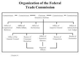 us federal trade commission bureau of consumer protection chapter 34 organization of the federal trade commission