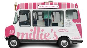 Millie's Ice Cream Truck – Investibule A Brief History Of The Ice Cream Truck Mental Floss Paducah Bank To Visit Reidland Elementary Today Print Jarod Octon Playhouse Bashery Co Used Is Detroits Latest Weapon Against Blight Without Sales Funnel You Have An Erik Cocks By Nick Chamberlin Dribbble Trucks Rocky Point That Ice Cream Truck Song Abagond Pin Wing Shan So On Pinterest