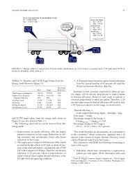 100 New Century Trucking 3 ENGINE SYSTEMS AND FUELS Review Of The 21st