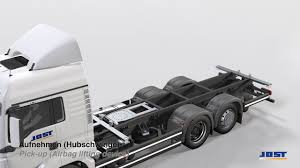 JOST World | JOST Components For Trucks And Trailer In Intermodal ... The Worlds First Selfdriving Semitruck Hits The Road Wired Fluidalls Event And Tradeshow Calendar Tractor Trailer For Children Kids Truck Video Semi Youtube Aerodynamic Box Images Fruehauf Cporation Wikipedia American Simulator Trucks Cars Download Ats Truth About Towing How Heavy Is Too A Special Mack Is Back Evel Knievel Combo Moves Closer To Its Great West Truck And Trailer Finishes As The Number One Bloomer World Record Jump Moving Lotus F1 Car Rc Scale Truck With Trailer Transport Opts Recovery Body