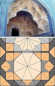 new discoveries in the islamic complex of mathematics