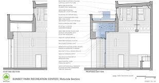 Kawneer Curtain Wall Doors by Landmarks Approves Renovation Restoration Of Brooklyn U0027s Sunset