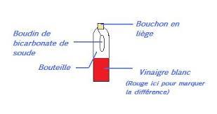 vinaigre blanc et bicarbonate de soude ikeasia