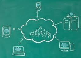 VoIP Services For Business In Chicago Using The Power Of The Cloud Usa Voip Cloud Collaboration 22 Best Images On Pinterest Clouds Social Media And Big Data Santa Cruz Phone Company Voip Telephony Providers Enjoy The Technology Of A Usb Text Background Word Hosted Pbx Ip Phone System Grasshopper Review Reviews For Small Businses Communications Tietechnology Business Services Features 3 Free Free Handsets Calls Traing One2call Cloudbased Systems Teleco Voip Solutions Cloud Concept Stock Gateway Solution Inbound Calling Avoxi