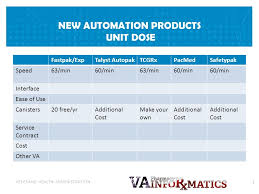 new automation products objectives ppt download