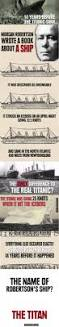 The Sinking Of The Britannic Old Version by Best 25 Titanic Ship Sinking Ideas On Pinterest Titanic Ship