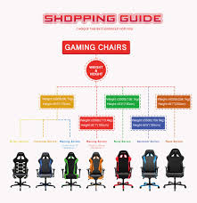 DXRacer Office Gaming Chair Formula Series OH/FH08/NO Dxracer On Twitter Hey Tarik We Heard You Liked Our Gaming Chairs Reviews Chairs4gaming Element Vape Coupon Code May 2019 Shirt Punch 17 Off W Gt Omega Racing Discount Codes December Dxracer Coupons American Eagle October 2018 Printable Series Black And Green Ohrw106ne Gamestop Buy Merax Sar23bl Office High Back Chair For Just If Youre Thking Of Buying A Secretlab Chair Do Not Planesque Promo Code Up To 60 Coupon Deals Gaming Chairs Usave Car Rental Codes Classic Pro Pu Leather Ce120nr Iphone Xs Education Discount Spa Girl Tri