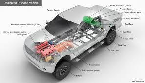100 Propane Powered Trucks Alternative Fuels Data Center How Do Vehicles Work