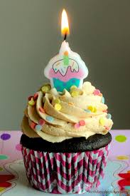 Cute Fancy Chocolate Birthday CupCake