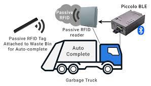 100 Truck Tracking System RFID Waste Management Fleet GPS Telematics