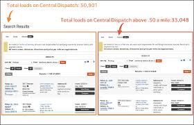 Why Are There Over 50,000 Load Offers On Central Dispatch? Load Board Youtube Transportation Management System Software Ascend Tms Shipper Datldboards Dat Sleek Fleets Unique Focus Stands Out In The Crowded World Of Free Boards For Trucking Cashway Funding Freight Brokers Truck Direct 3 Tips To Find Quality Carriers Be A Broker Dr Dispatch Easy To Use And Brokerage Home Tailwind Pro