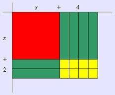 conclusion algebra tile webquest