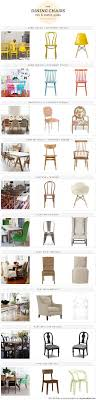 The Dining Chairs Mix And Match Guide | Dining Room ...