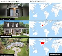 100 House Earth Area Required To Give Every Individual Human Not Family On