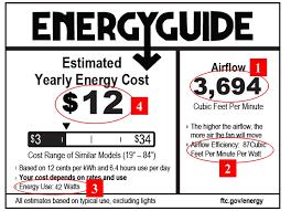 Ceiling Fan EnergyGuide Lable