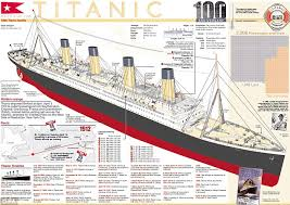 Titanic Sinking Animation 2012 by Titanic Memorial Cruise Passengers Mark 100 Years Since Tragedy