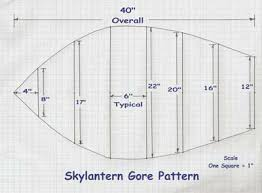 Sketch Of A Sky Lantern Paper Panel