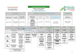 chambre d agriculture de haute marne bilan mandature by chambre agriculture haute marne issuu
