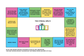 GAME OF LIFE Funny Board The Single Girl Survival Guide