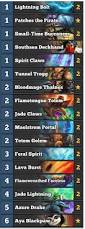 Hearthstone Malygos Deck Priest by Best Hearthstone Decks February Archives Page 2 Of 3 Hs Decks