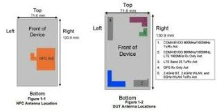 How many antennas does a smart phone has and how they work Quora