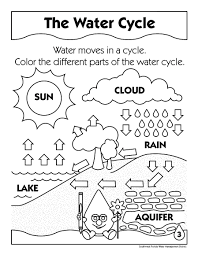 Amazing Water Cycle Coloring Page 79 For Free Kids With