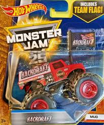 Backdraft (Monster Jam) | Hot Wheels Wiki | FANDOM Powered By Wikia Jan 16 2010 Detroit Michigan Us January Backdraft Is It A Bird Plane No Its Expressnewscom Backdraft Truck Hot Wheels Monster Jam Firetruck Fire Jeremy Slifo Monster Jam 2017 Harga Trucks Wiki Tondeusebarbe 2012 1 64 Harrisburg Wheelie Contest 31216 730pm Rolls Twice During Bonus Time Of Freestyle Performance Jual Hotwheels Monster Jam Backdraft 443 Di Lapak Safa_toys 164 Toy Car Die Cast And Hot Wheels Truck Upc 887961018257 Superman Diecast Vehicle Xtreme Sports Inc